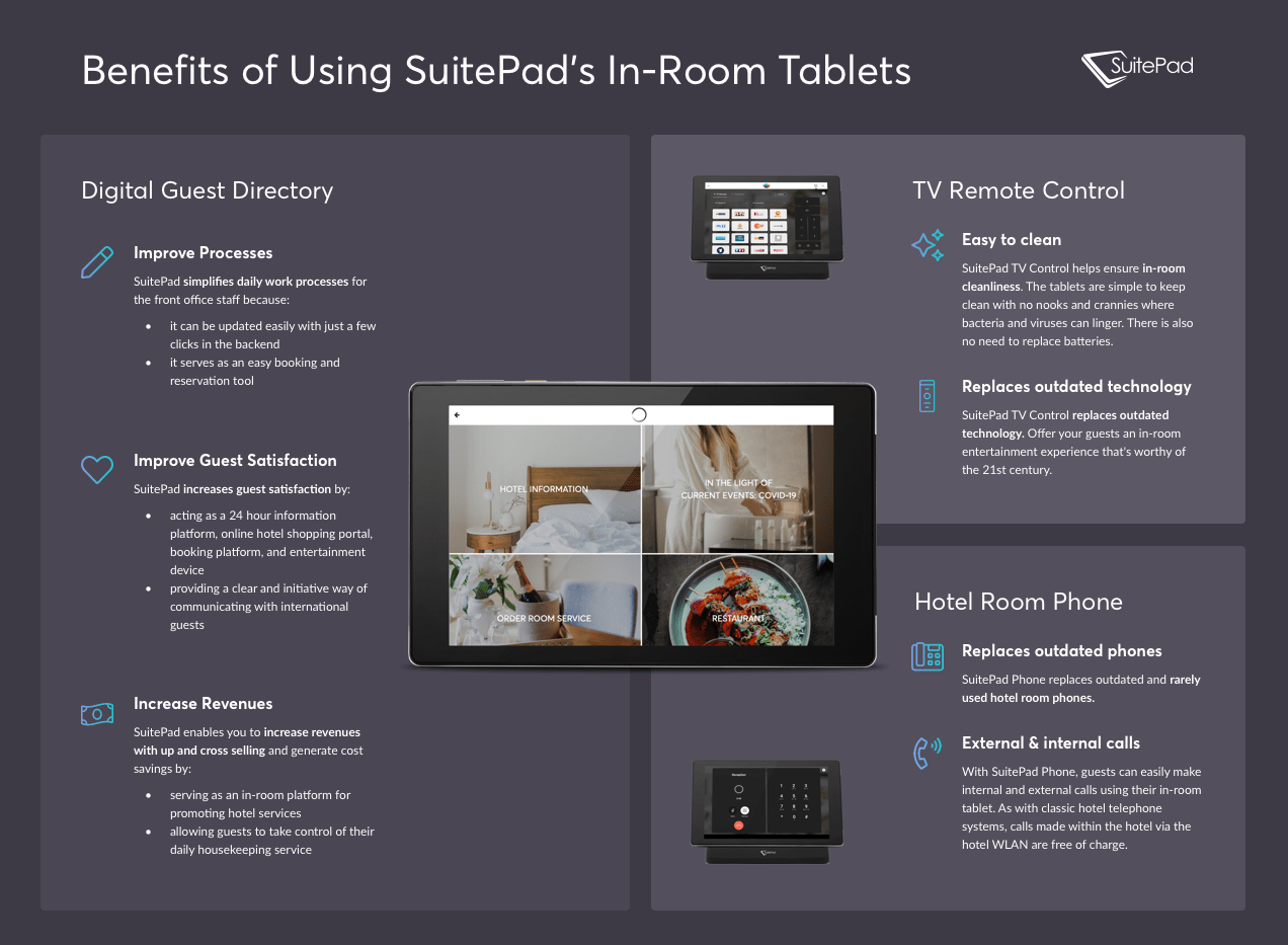 Benefits of using a SuitePad Tablet